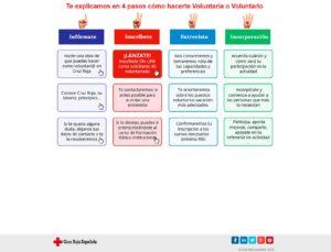 unidad-emergencia-social-cruz-roja-almerialos-cazadores-de-sonrisas-cruz-roja7